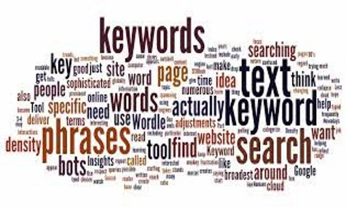 Keyword Analysis tool