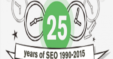 Image-25-years-of-SEO