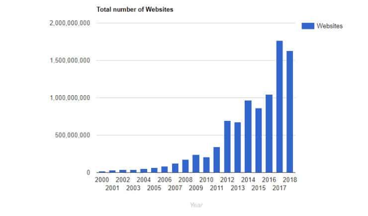website-stats