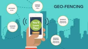 What-is-Geofencing-Marketing